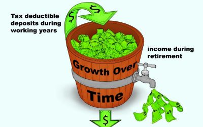 RRSP or TFSA